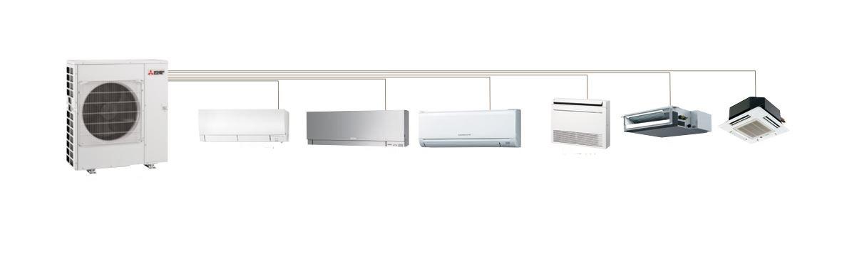Как выбрать лучший кондиционер и увлажнитель воздуха для дома?