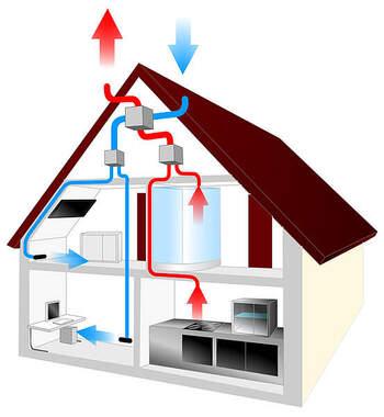 Климатическая  техника: особенности использования кулеров для воды, канальных кондиционеров, тепловых завес
